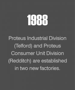 Proteus 2021 - Company History