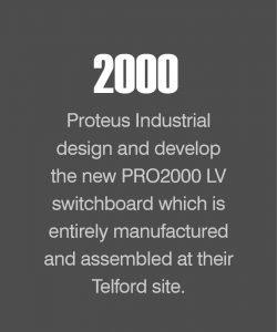 Proteus 2021 - Company History4