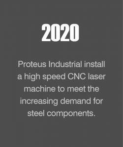 Proteus 2021 - Company History7